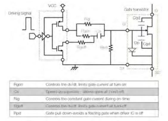 Figure 6: Using available high-performance MOSFET gate drivers