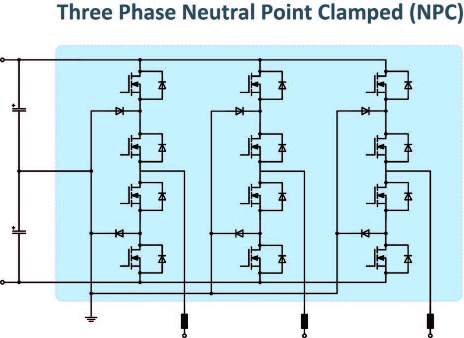 NPC topology