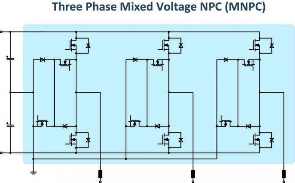 MNPC topology