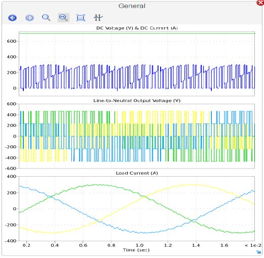 SEMIS simulation results (b)