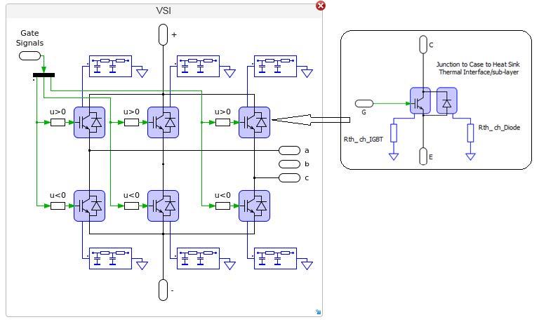 Converterand semiconductor thermal model