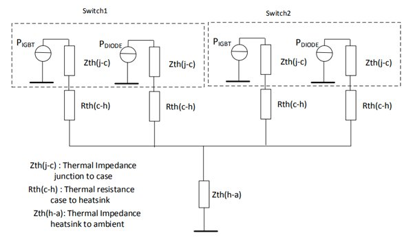 Dual switch IGBT thermal model