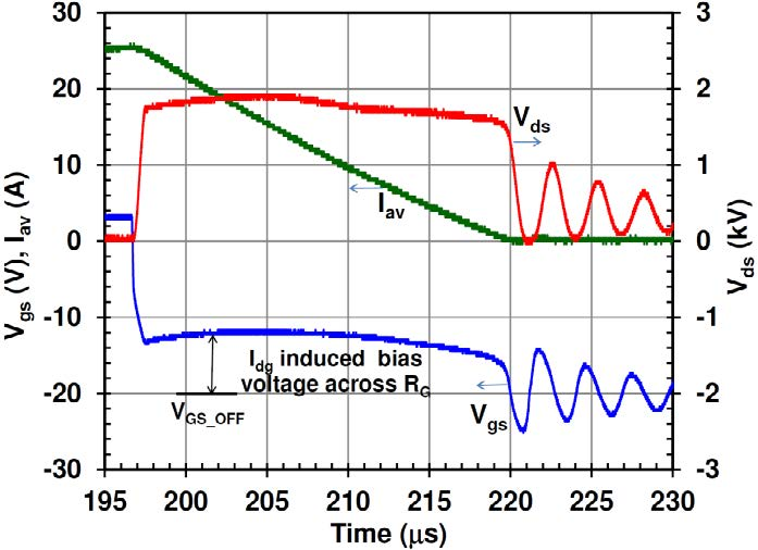 Measured unclamped inductive switching waveforms of a 1200V-60mΩ standalone SiC normally-on JFET at a starting junction temperature ofof 25°C with a 1.5mH inductor (a) and the schematic of the testing circuit (b)