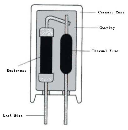 leaded and cemented wirewound resistors with integrated thermal protection