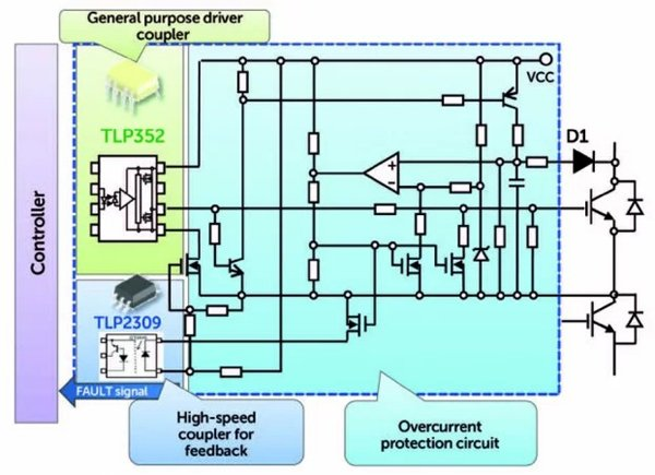 Conventional driver/coupler with external components for fault protection and feedback