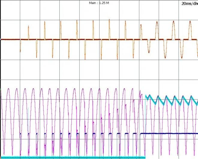 Scope snapshot of the Digital Inrush Current Control. Legend: Orange – power line current (10A/div), Cyan – Load voltage (50V/div), Magenta – rectified input voltage (50V/div), Blue –Sw1 drive signal.