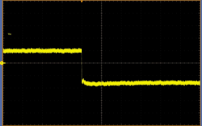 Transient waveform after digital optimization
