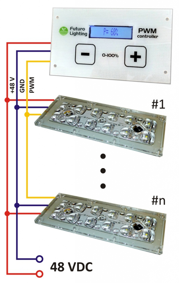 Low voltage grid with PWM dimming