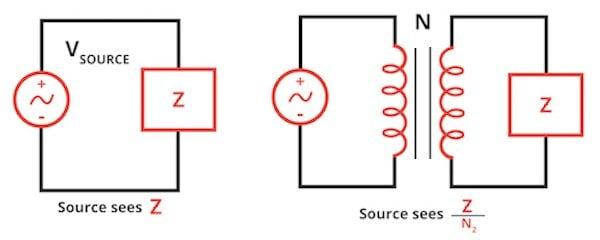 impedance reflection