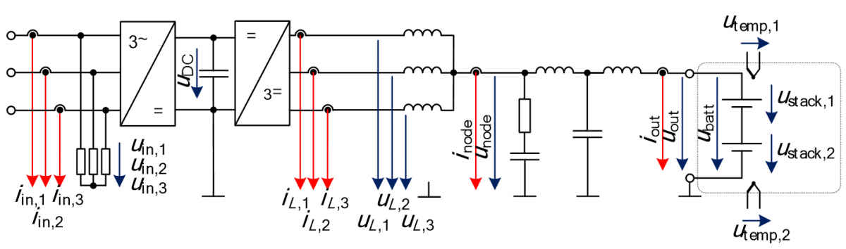 Figure 2: Output Wiring Diagram and Measured System Quantities