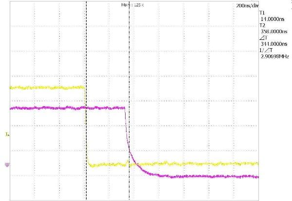 Input to Output Propagation Delay Channel B Falling Edge (MIXA225PF1200TSF load