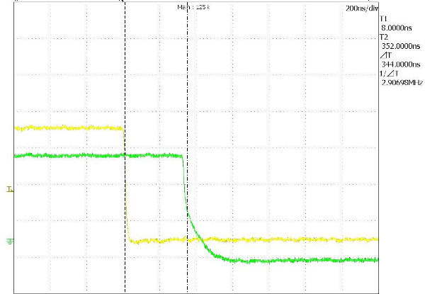 Input to Output Propagation Delay Channel A Falling Edge (MIXA225PF1200TSF load)