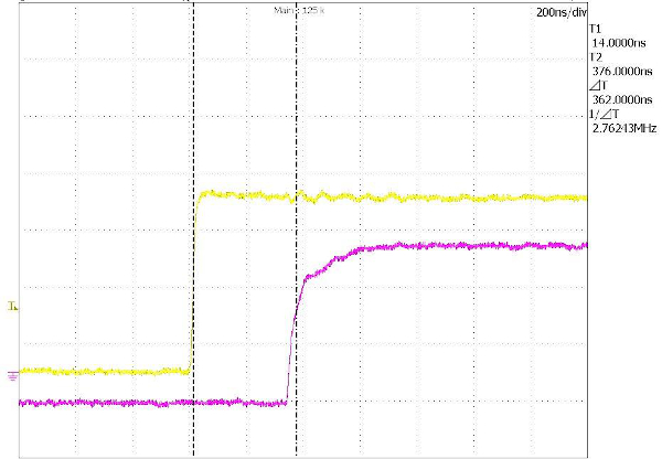 Input to Output Propagation Delay Channel B Rising Edge (MIXA225PF1200TSF load)