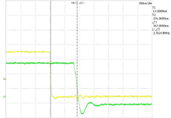 Input to Output Propagation Delay: Channel A Falling Edge (10 nF load)