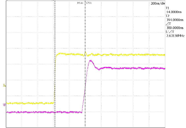 Input to Output Propagation Delay: Channel B Rising Edge (10 nF load)