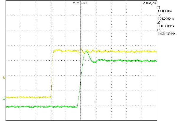 Input to Output Propagation Delay Channel: A Rising Edge (10 nF load)