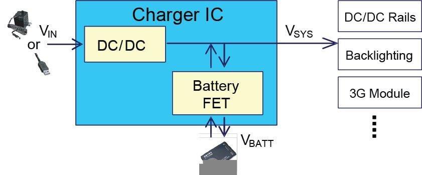 NVDC Power Path Management Structure