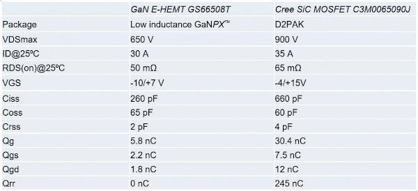 Electrical Characteristics