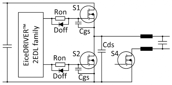 Proposed gate circuit schematic for CoolMOSTM CFD2 using EiceDRIVER 2EDL family