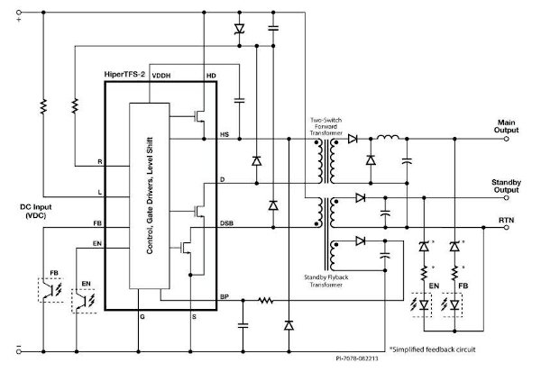 Highly integrated two-switch-forward plus flyback power conversion