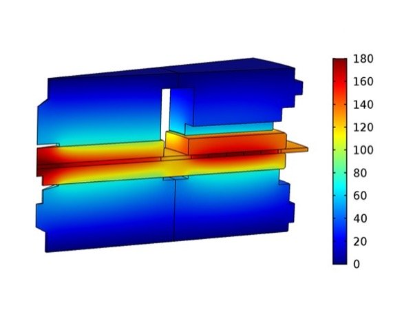 Output of thermal simulations of the existing (top) and new (bottom) RC-IGCT technology at identical power density in the active parts. The maximal silicon temperature is 30°C lower using the newly developed package. The color scale indicates the temperature in °C. The heated (reddish) parts is the silicon device, stacked with molybdenum disks and copper pole-pieces. The cathode sides are directed upwards. Both devices are stripped of thermally irrelevant features, such as flanges, rubber, plastic and ceramic parts (top)