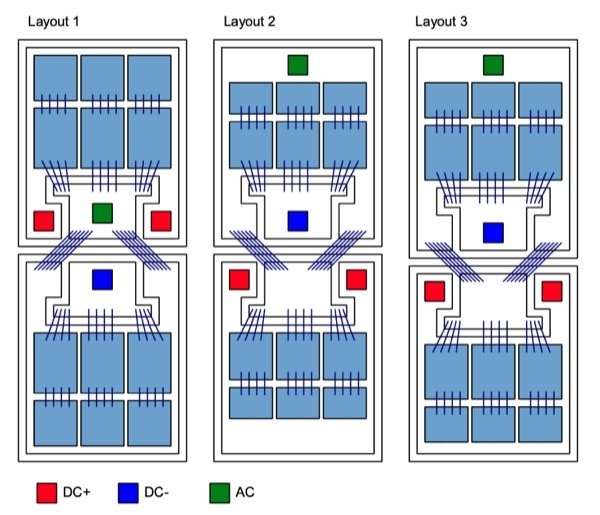 Three design concepts for a low inductive half-bridge module. Only two of four substrates are shown per variant.