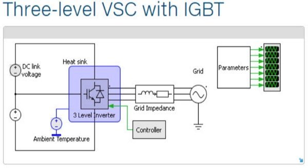 Thermal configuration of IGCT and IGBT based topologies