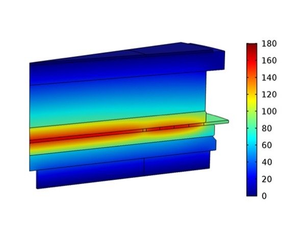 Output of thermal simulations of the existing (top) and new (bottom) RC-IGCT technology at identical power density in the active parts. The maximal silicon temperature is 30°C lower using the newly developed package. The color scale indicates the temperature in °C. The heated (reddish) parts is the silicon device, stacked with molybdenum disks and copper pole-pieces. The cathode sides are directed upwards. Both devices are stripped of thermally irrelevant features, such as flanges, rubber, plastic and ceramic parts (bottom)