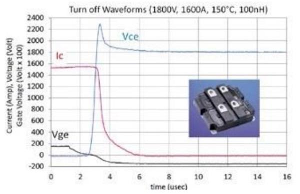 3300V/1600A HiPak 1 ET-BIGT Transistor mode turn-off waveforms at 150°C