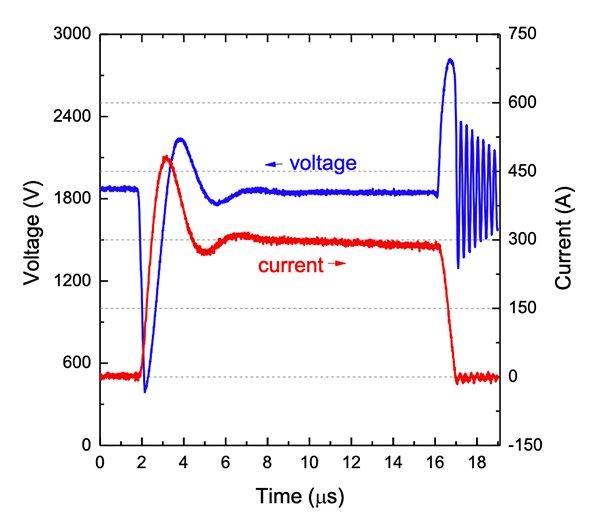 3300V ET-IGBT Turn-off RBSOA (2500V, Rg=33Ω, Ls=2400nH, Vge=20V) and short circuit SOA (1800V, tsc=15us, Vge=15V, Rg=33Ω, Ls=2400nH, T=25°C) waveforms (bottom)