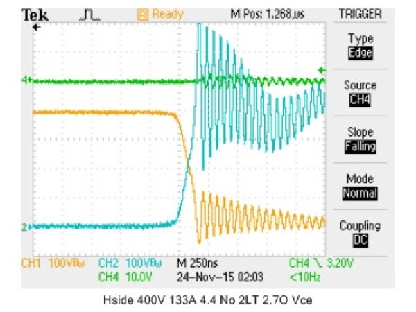 Base case test results – SiC MOSFET Turn-OFF. MOSFET Ratings: 1200V, 300A