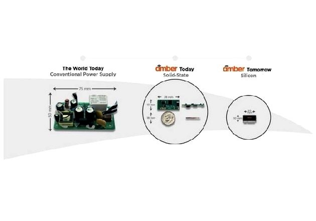Amber Solutions Looks to Make Digital Control of Electricity a Reality thumbnail