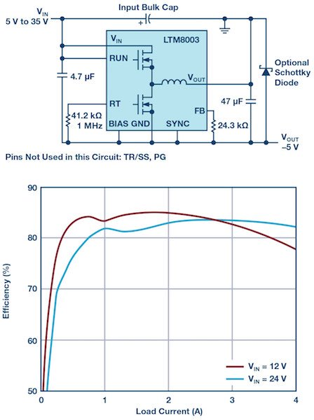 Figure 4: A –5 V supply from a +5 V to +35 V input delivers current up to 4 A