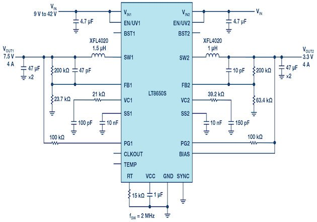 Figure 1: 7.5 V/4 A and 3.3 V/4 A outputs feature fast transient response.