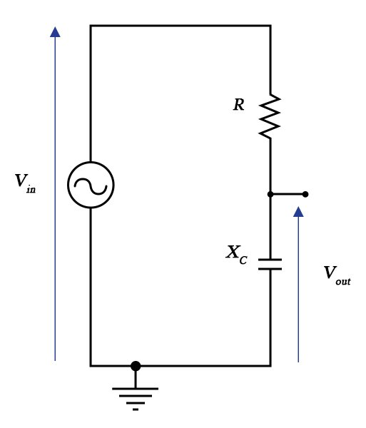Simple low pass RC-filter circuit.