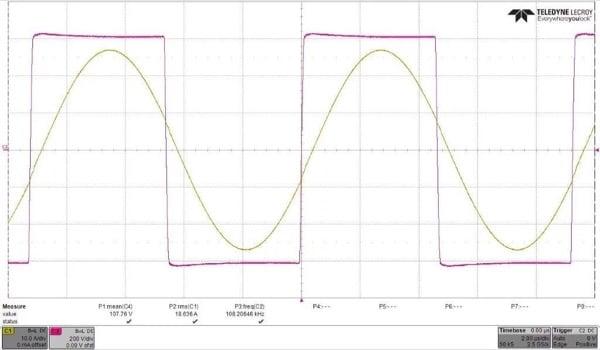 LLC Switching waveform