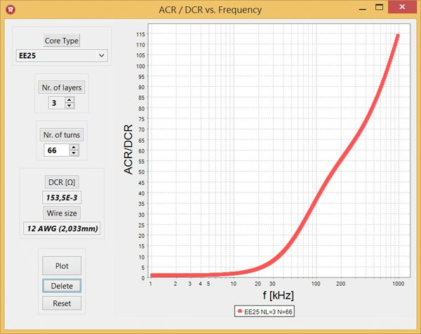 Corresponding ACR/DCR vs. frequency for the winding with three full wound layers and N=66 turns (AWG 12).