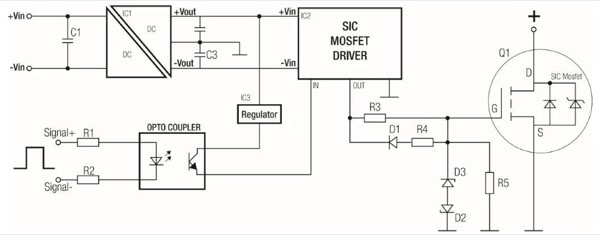 SiC-FET gate driver powered by dual asymmetrical isolated DC/DC converter