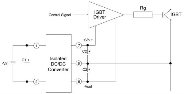 IGBT gate driver powered by dual asymmetrical isolated DC/DC converter