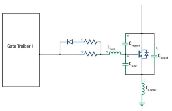 Parasitic effects and associated currents can disrupt control of the gate voltage