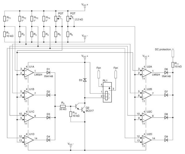 Double temperature protection of an audio end stage.With this circuit, four heatsinks can be thermally monitored. Above a temperature of 85°C the fan is activated. If, under unfavorable conditions, temperature even reaches 100°C, the load is rejected. To do this, the DC voltage protection circuit receives a positive signal, causing its relay to tr