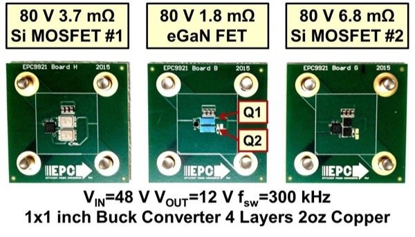 eGaN FET and Si MOSFET thermal evaluation boards