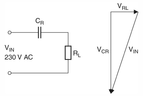 Circuit diagram of a capacitive power supply. The vector diagram makes it clear: The majority of the input voltage drops out at the reactance of the capacitor with virtually no power dissipation being created in the capacitor