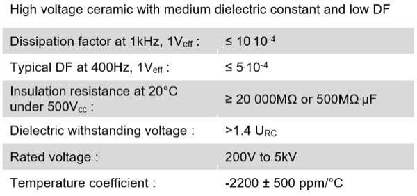 "Main characteristics of ""C48"" material"