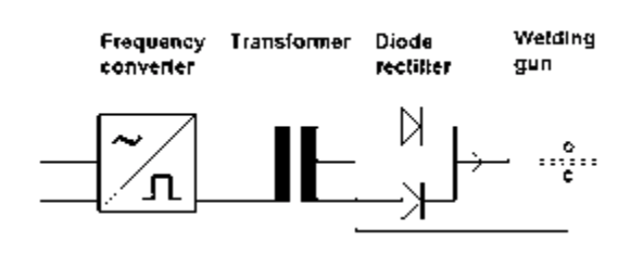 Figure 2: A typical welding circuit