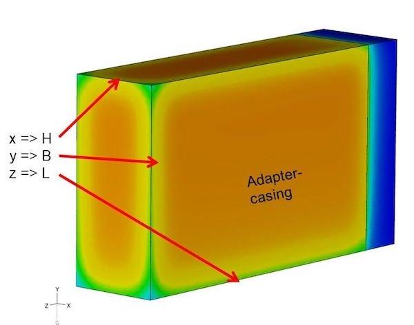 Figure 3: Simulation model
