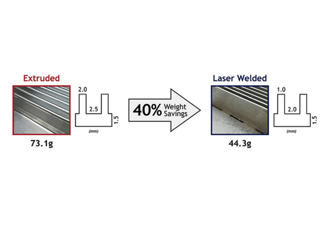 Figure 3 – Material Weight Savings of 40% are Achievable in the Laser Welded Design