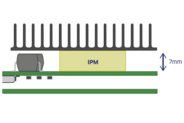 Figure 6: HMSR mounted with IPM