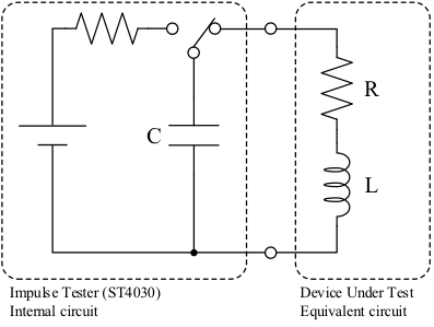 Figure 1: Equivalent circuit model for identifying LC and RC characteristics