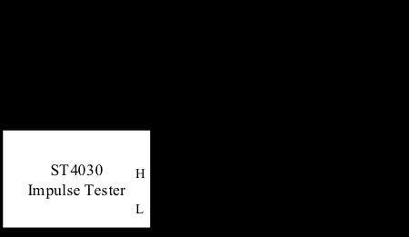 Figure 5: Partial discharge detection experimental setup